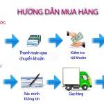 Cách thức mua hàng và thanh toán
