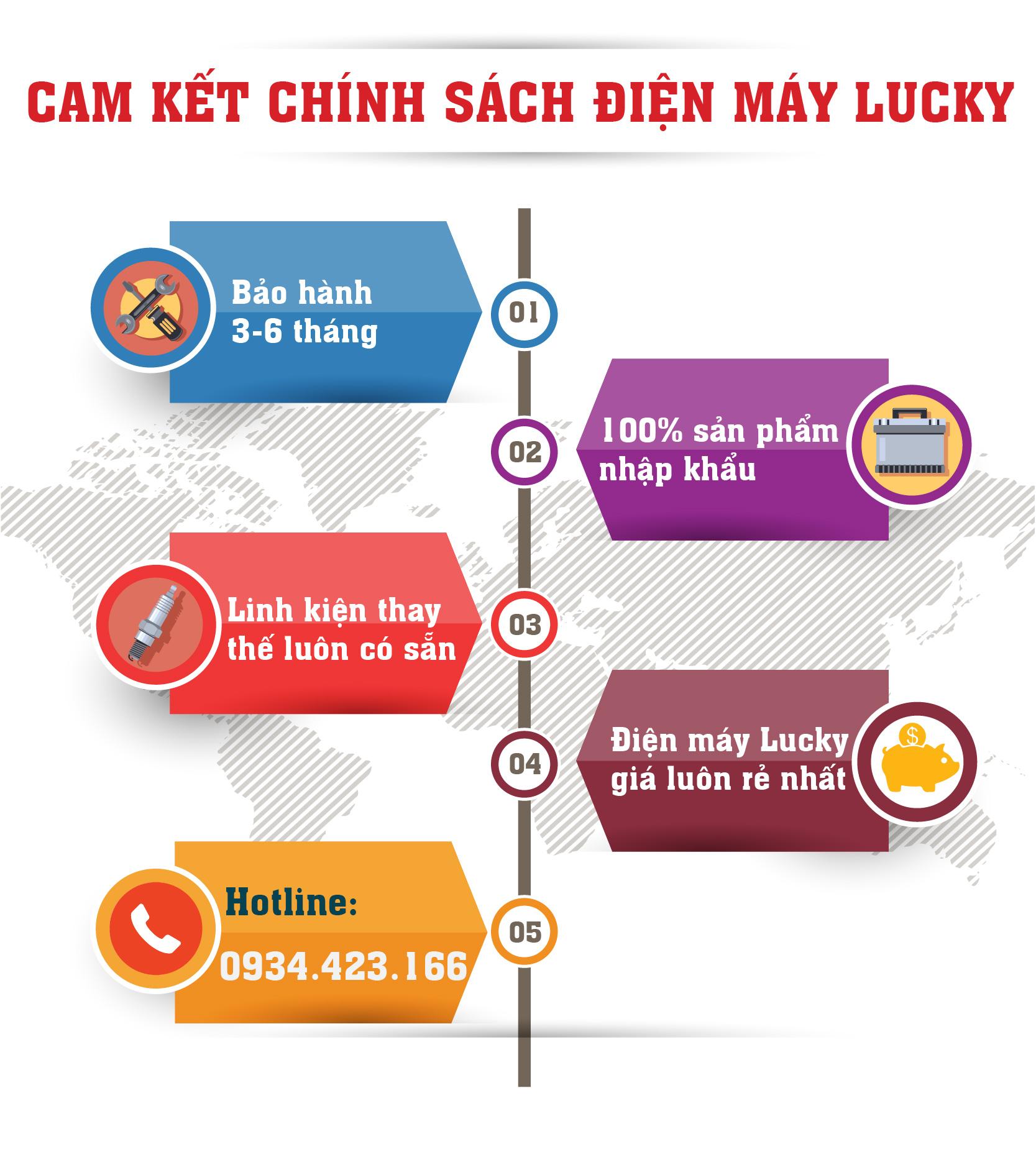 chinh sach bao hanh phu kien-01