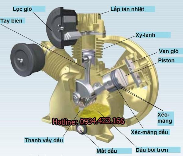 Xéc măng máy nén khí