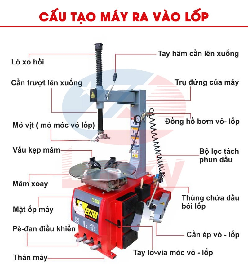 may-ra-vao-lop-tc-850-10